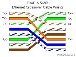 wiring diagram for cat5 crossover cable u2013 readingrat net