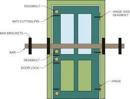 sliding glass door security bars telescoping security bar lock for sliding glass doors how to