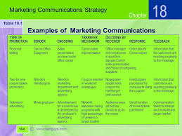 chapter foundations of chapter m a r k e t i n g marketing