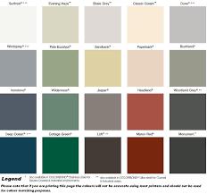 colorbond u0026 zincalume roof sheeting gutters flashings