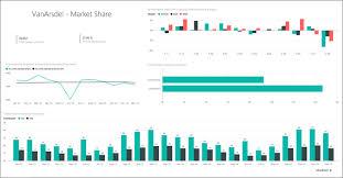 Marketing Reports Exles by Sales Marketing Sle For Power Bi Take A Tour Microsoft