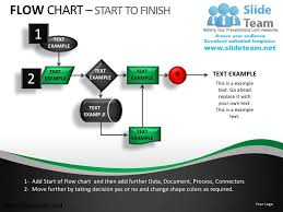 decision tree flow chart powerpoint ppt slides
