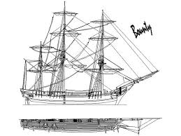 a blog about building scale wooden model period ships drawing of
