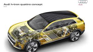Ballard Power Systems Volkswagen Ballard Power Startet China Jv Und Audi Steigt Beim Hydrogen