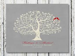 25 year anniversary gift 25th wedding anniversary gift ideas for couples wedding ideas