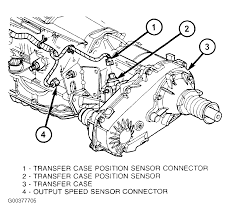 2003 jeep liberty sensor rear diff same code abs checked wiring