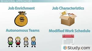 Best Photos of Job Specification Template   Sample Job Description