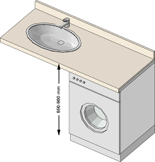 washing machine with sink can i put the dishwasher or the washing machine under the sink