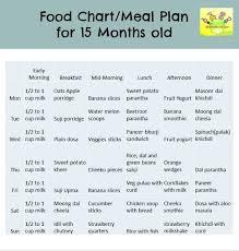 food combining charts bliss returnedfood charts food my