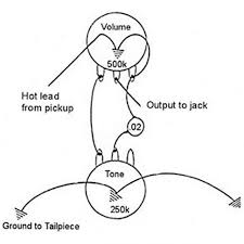 wiring diagrams guitar les paul junior wiring electric guitar