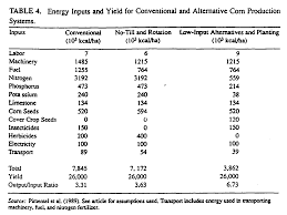 global agriculture environment and hunger past present and