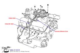 keen corvette 1965 corvette 396 carburetor fuel lines parts parts