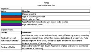 acceptance test report template uat test scenarios exles professional and high quality templates