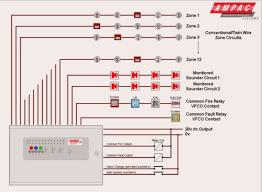 sprinkler system wiring diagram sprinkler irrigation system