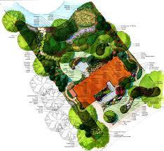 rendered residential plan nda landscape images pinterest