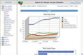 nginx access log analyzer log analyzers