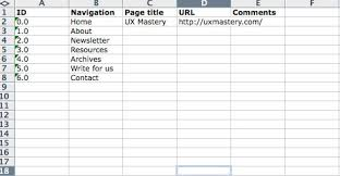 how to conduct a content audit u2013 ux mastery