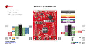 Msp Map Energia Reference Msp430f5529 Launchpad Guide