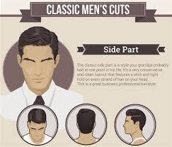 haircut numbers mens short haircut numbers hair style
