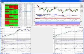 to design stock trading system