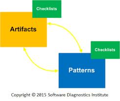 patterns based root cause analysis methodology software