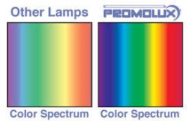 Spectrum Lighting Specialty Food Lighting