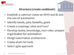 Architecture Practices Architecture Data Warehouse Architecture Best Practices Good