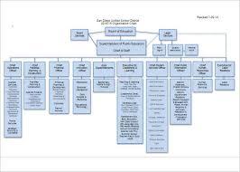 ics organizational chart module 1 orientation to ics