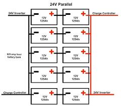 2002 club car 36v wiring diagram 92 club car wiring diagram