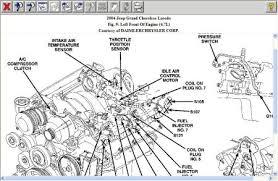 throttle position sensor jeep grand 2004 jeep throttle position sensor electrical problem