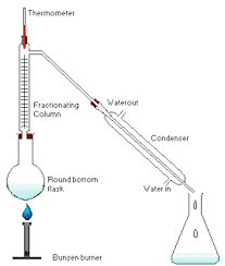what is fractional distillation definition u0026 process video