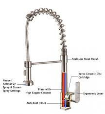 How To Replace Kitchen Sink Faucet Faucet Anatomy And Fresh Decorations How To Change A For Replacing
