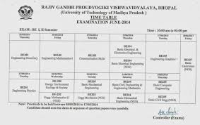 rgpv time table be btech bpharma time table rgpv 1st 2nd 3rd