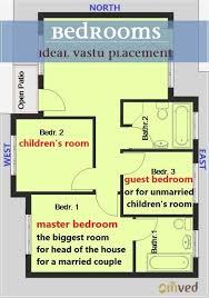 Bathroom Vastu For West Facing House Bedroom Direction According To Vastu Shastra Nrtradiant Com