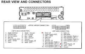 car radio wiring harness pinouts wiring diagram byblank