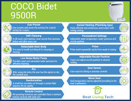 How Do You Dry After Using A Bidet Coco Bidet 9500r Toilet Seat With Remote Control Personal Wash