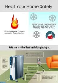 what s the best space heater guide reviews 2017 home air space heater safety