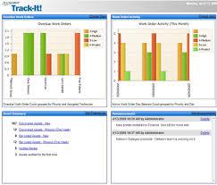 Help Desk System 16 Customer Service Help Desk Apps That Make Customer Support Easy