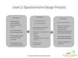 questionnaire design questionnaire design and development health survey solutions