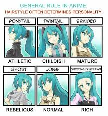names of anime inspired hair styles i can think of at least one anime character to fit each of these