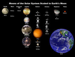 moon creationwiki the encyclopedia of creation science