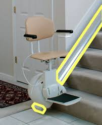 Lift Chair For Stairs Stairlift Basics What Is A Stair Lift