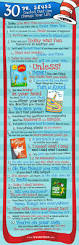 quotes about reading month 30 dr seuss quotes that can change your life 30th change and
