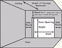 Garage Measurements Garage Doors
