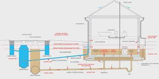 Basement Floor Drain Design by Basement How To Unclog A Floor Drain In Basement Design Ideas