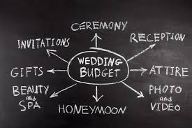 steps to planning a wedding 10 steps to planning your wedding day west park