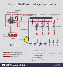 common rail direct fuel injection is a direct fuel injection