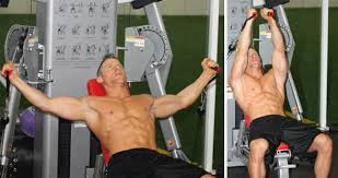 How To Do A Incline Bench Press Force Your Chest To Grow With A Push And Stretch