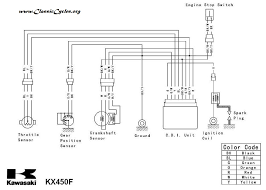 key switch wiring diagram kawasaki kawasaki wiring diagram