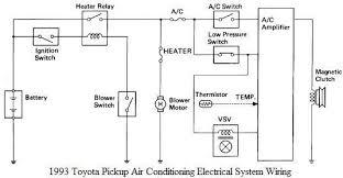 toyota hiace circuit diagram efcaviation com